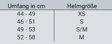 Laufrad Helm Helmgröße Tabelle
